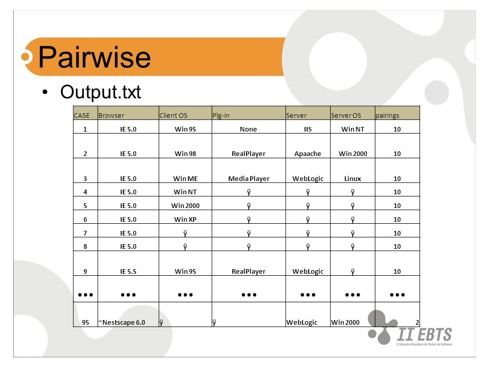 Pairwise ... Output.txt CASE Browser Client OS Plg-in Server Server OS