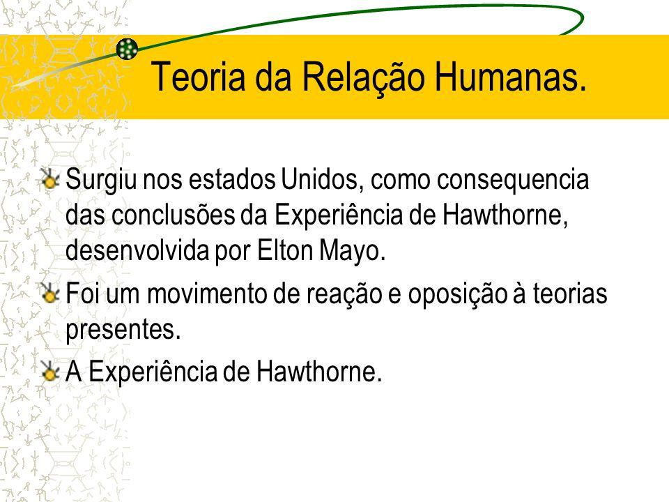 Teoria da Relação Humanas.
