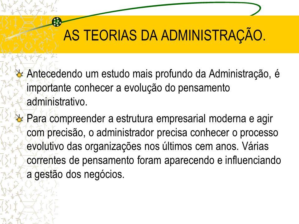 AS TEORIAS DA ADMINISTRAÇÃO.