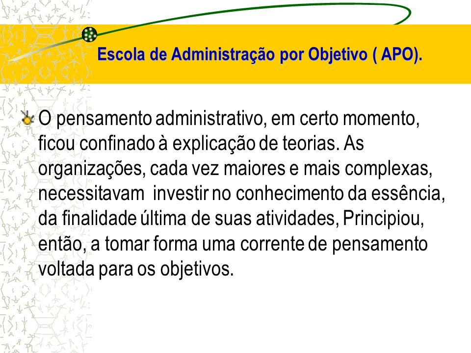 Escola de Administração por Objetivo ( APO).