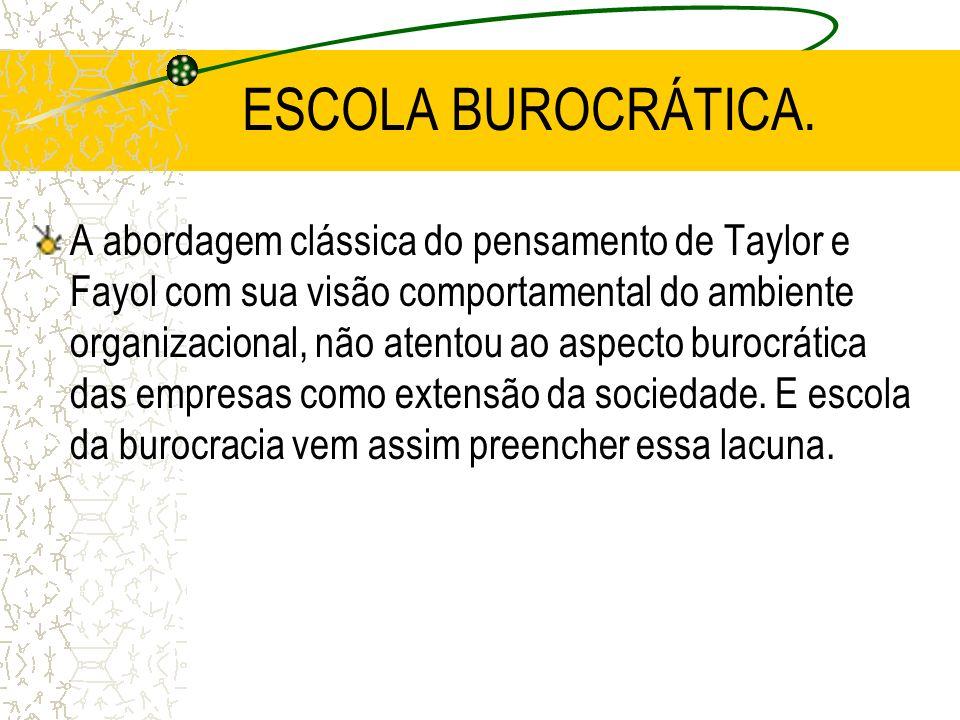 ESCOLA BUROCRÁTICA.