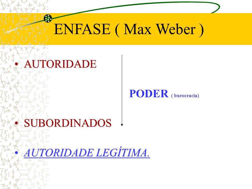 ENFASE ( Max Weber ) AUTORIDADE PODER ( burocracia) SUBORDINADOS
