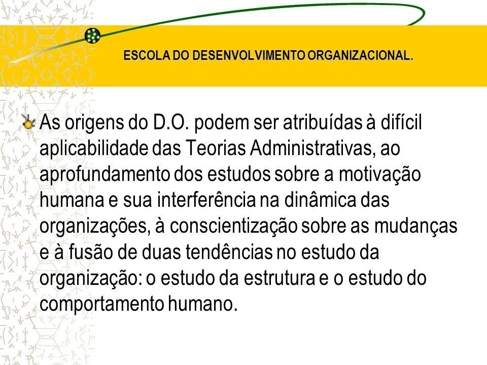 ESCOLA DO DESENVOLVIMENTO ORGANIZACIONAL.