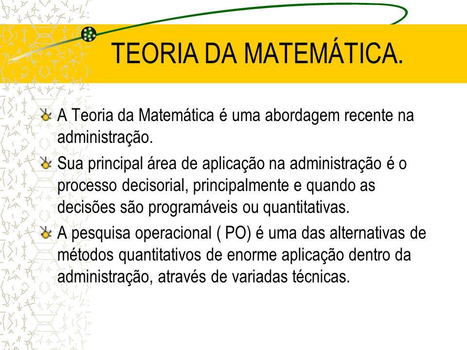 TEORIA DA MATEMÁTICA.A Teoria da Matemática é uma abordagem recente na administração.