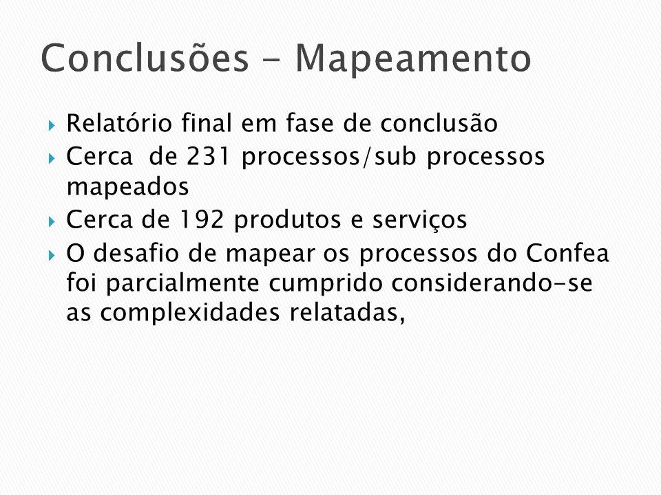 Conclusões - Mapeamento