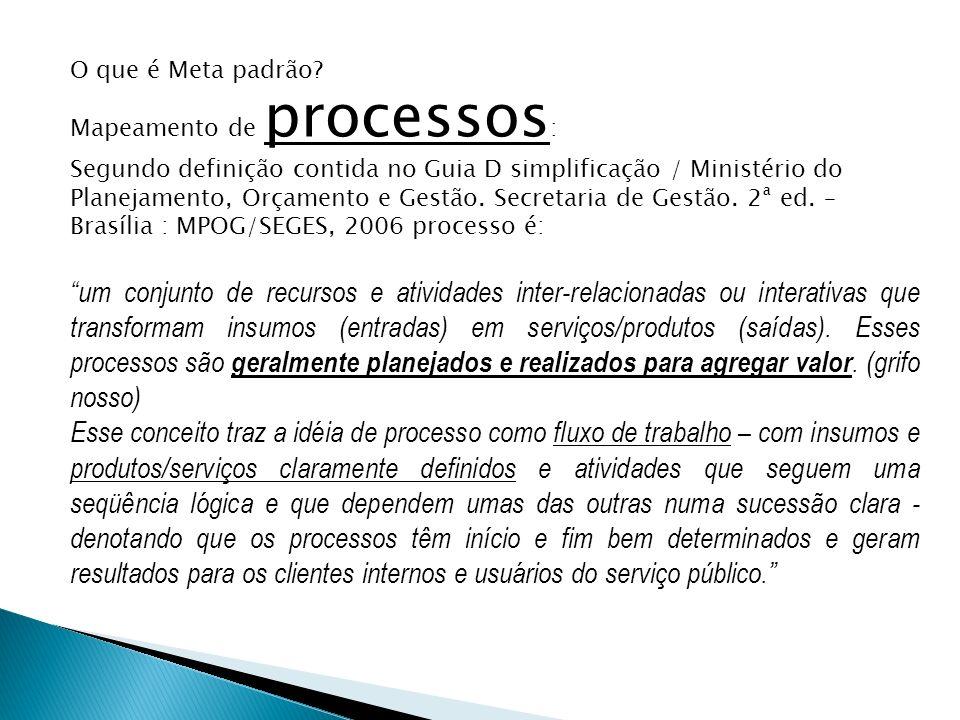 O que é Meta padrão Mapeamento de processos: