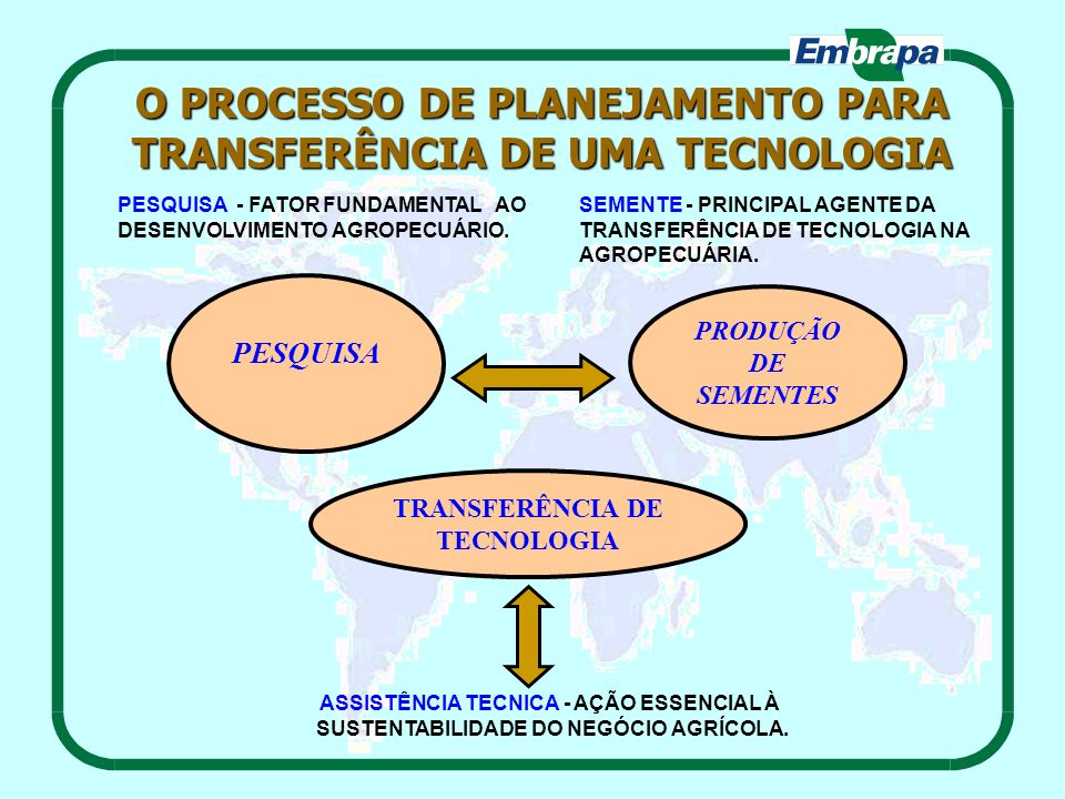 O PROCESSO DE PLANEJAMENTO PARA TRANSFERÊNCIA DE UMA TECNOLOGIA