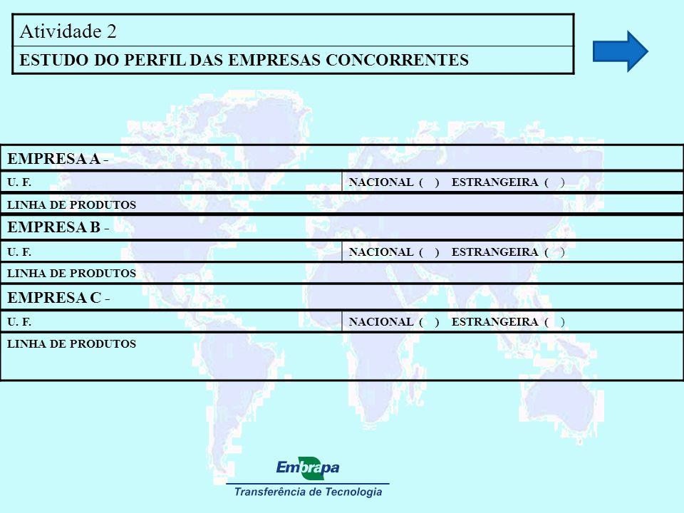 Atividade 2 ESTUDO DO PERFIL DAS EMPRESAS CONCORRENTES EMPRESA A -