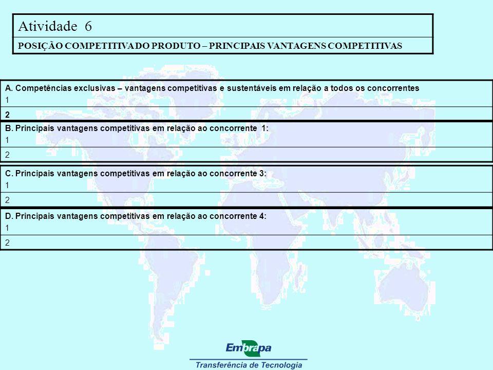 Atividade 6 POSIÇÃO COMPETITIVA DO PRODUTO – PRINCIPAIS VANTAGENS COMPETITIVAS.