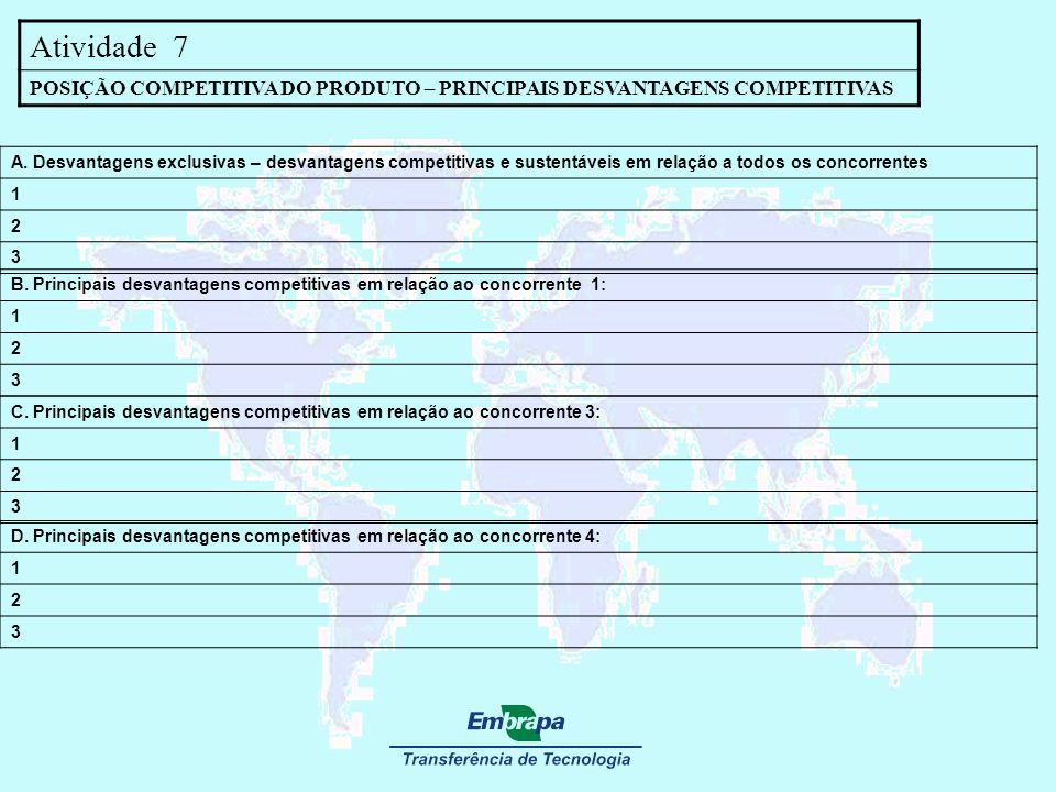 Atividade 7 POSIÇÃO COMPETITIVA DO PRODUTO – PRINCIPAIS DESVANTAGENS COMPETITIVAS.