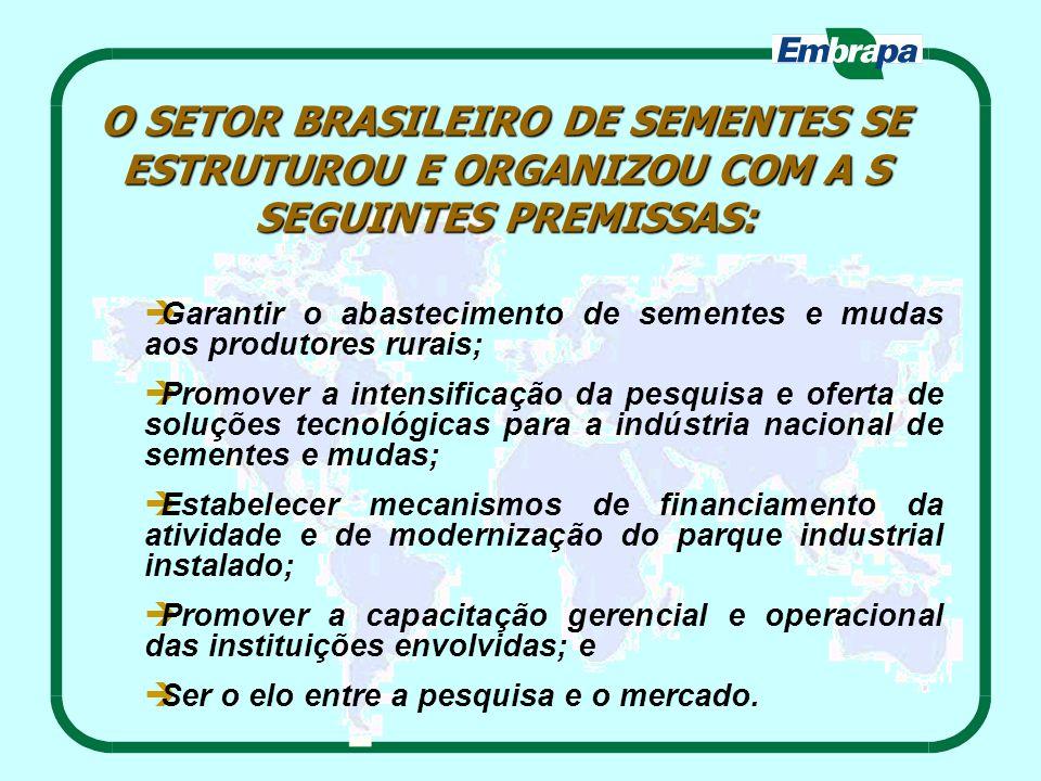 O SETOR BRASILEIRO DE SEMENTES SE ESTRUTUROU E ORGANIZOU COM A S SEGUINTES PREMISSAS: