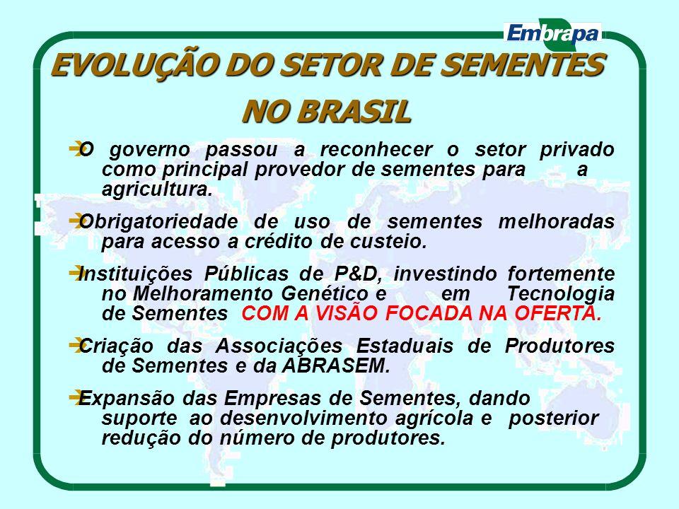 EVOLUÇÃO DO SETOR DE SEMENTES