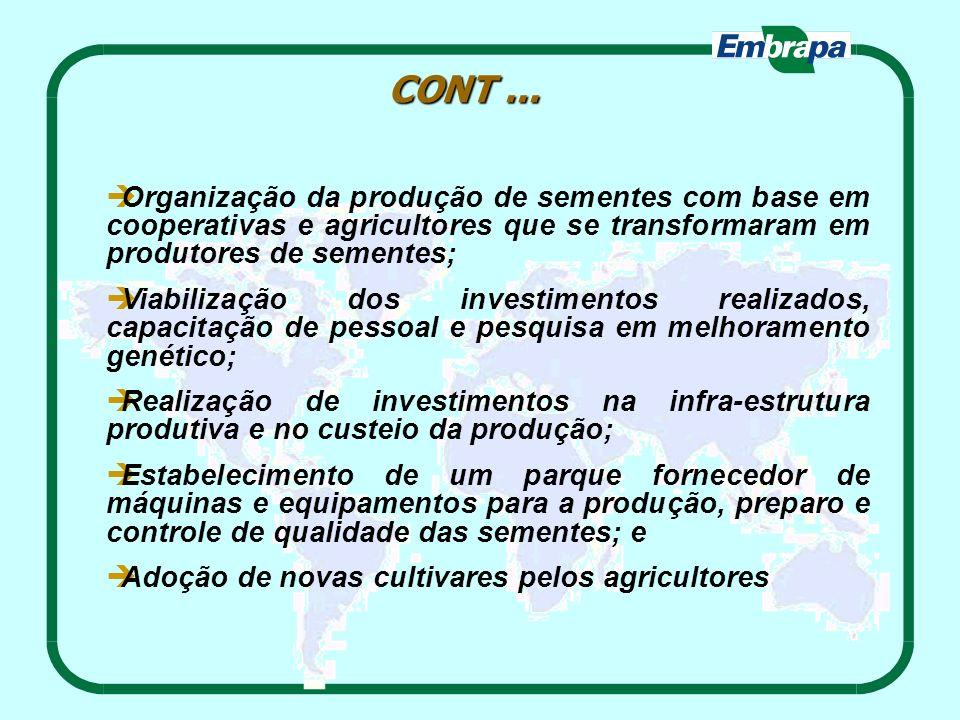 CONT ... Organização da produção de sementes com base em cooperativas e agricultores que se transformaram em produtores de sementes;