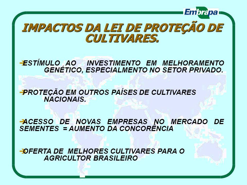 IMPACTOS DA LEI DE PROTEÇÃO DE CULTIVARES.
