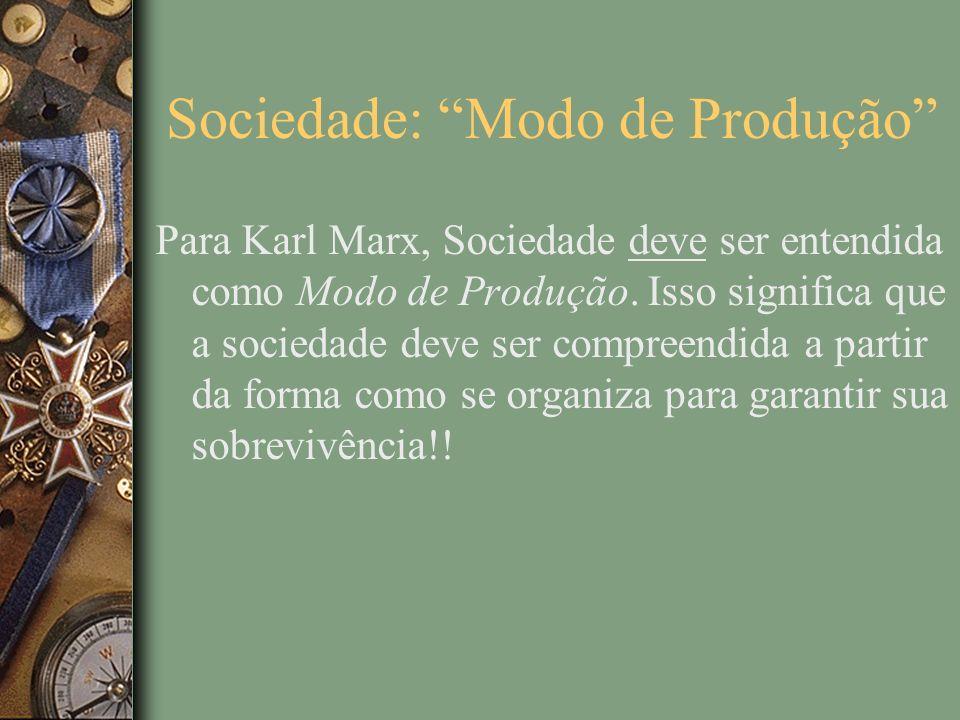 Sociedade: Modo de Produção