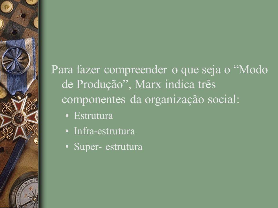 Para fazer compreender o que seja o Modo de Produção , Marx indica três componentes da organização social: