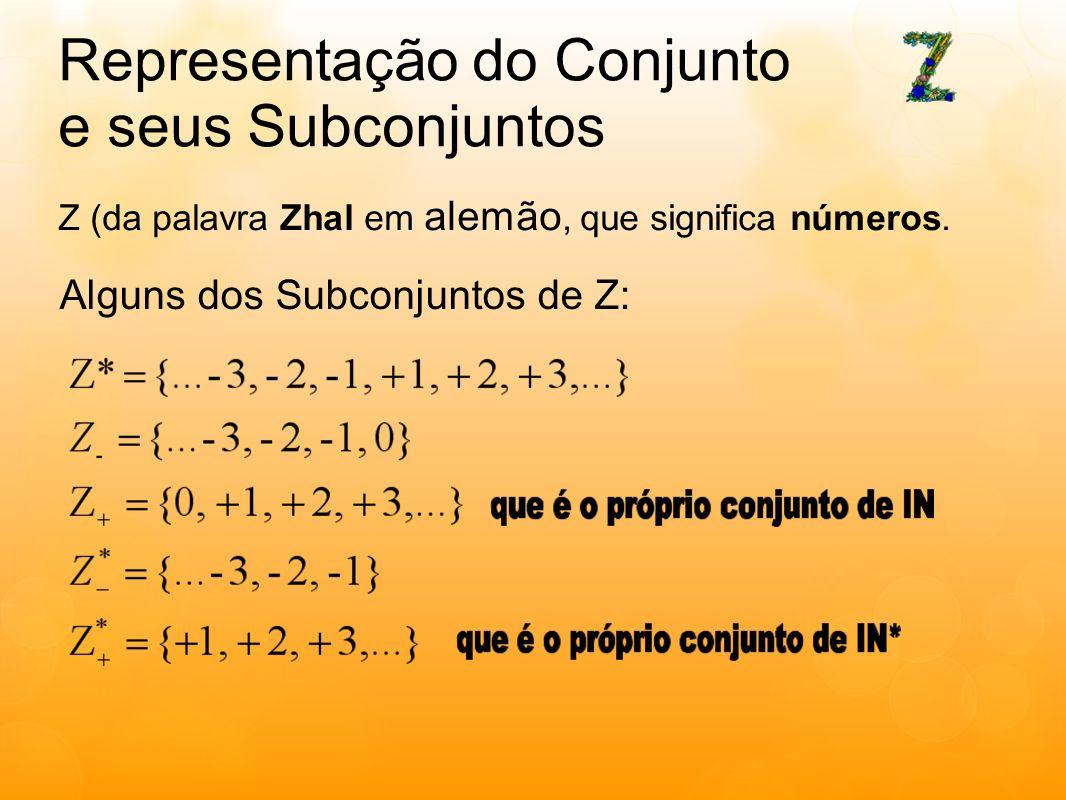 Representação do Conjunto e seus Subconjuntos