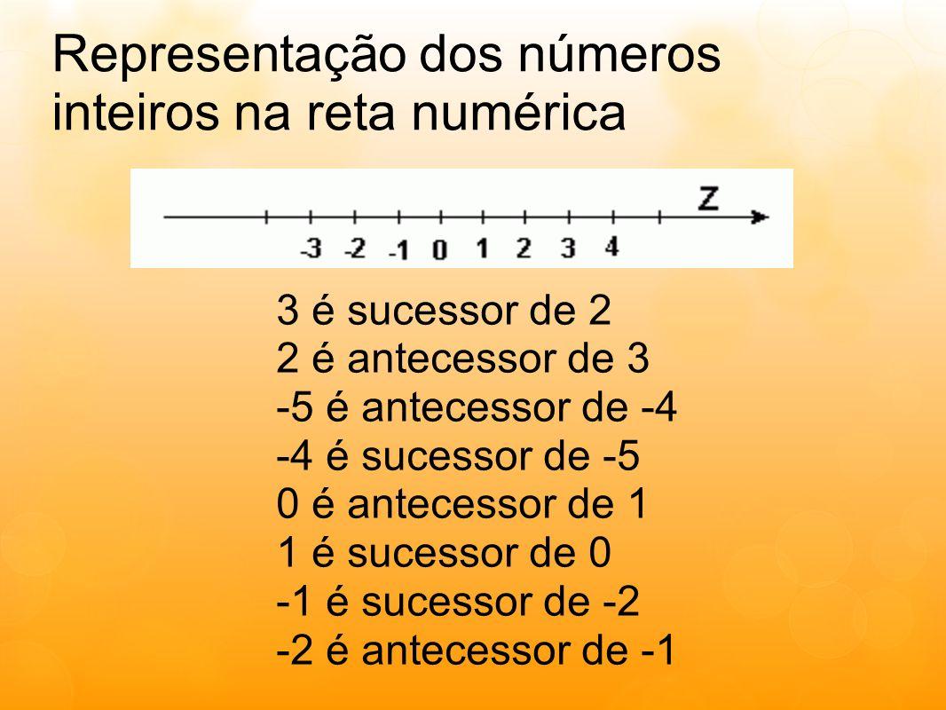 Representação dos números inteiros na reta numérica