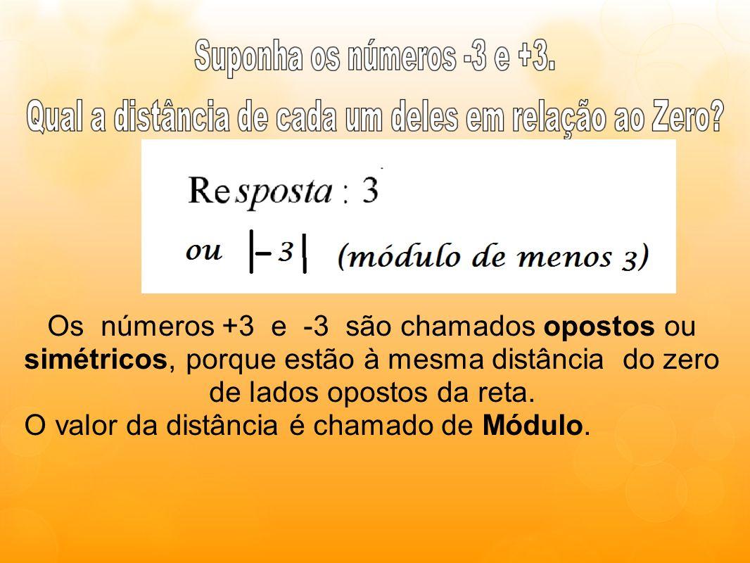 Os números +3 e -3 são chamados opostos ou simétricos, porque estão à mesma distância do zero de lados opostos da reta.