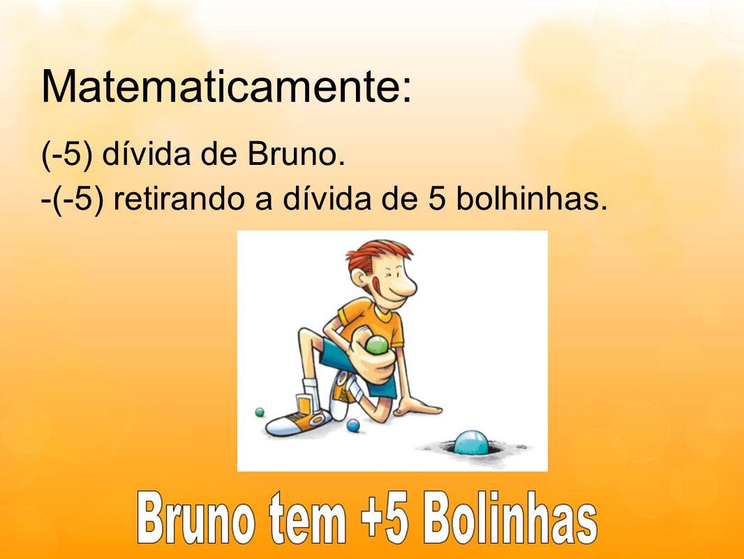 (-5) dívida de Bruno. -(-5) retirando a dívida de 5 bolhinhas.