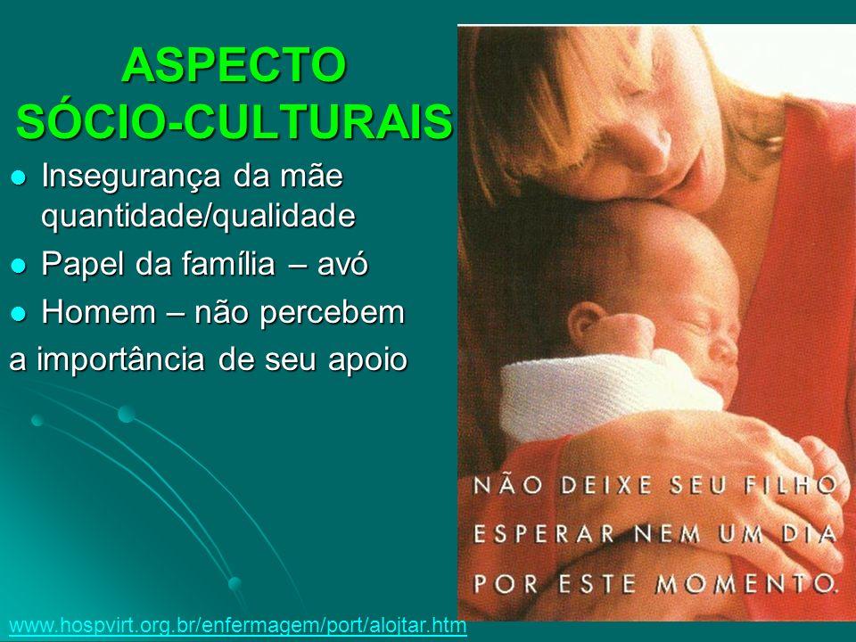 ASPECTO SÓCIO-CULTURAIS