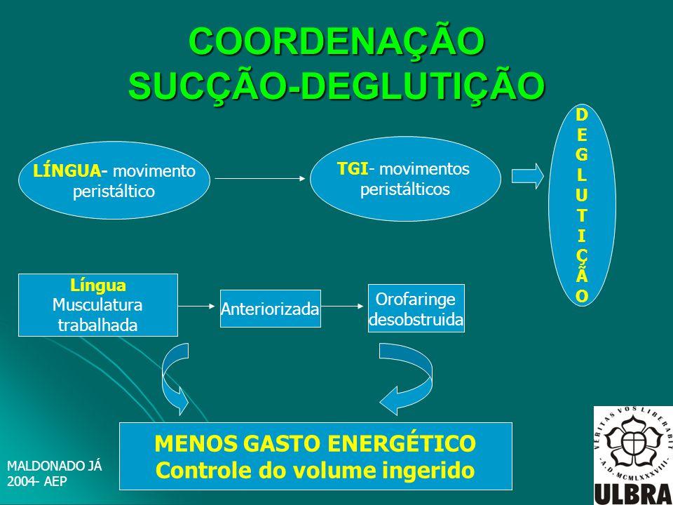 COORDENAÇÃO SUCÇÃO-DEGLUTIÇÃO