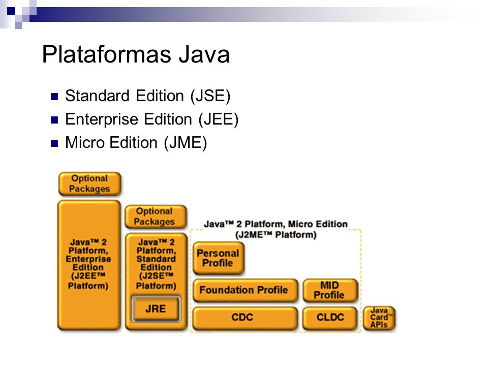 Plataformas Java Standard Edition (JSE) Enterprise Edition (JEE)