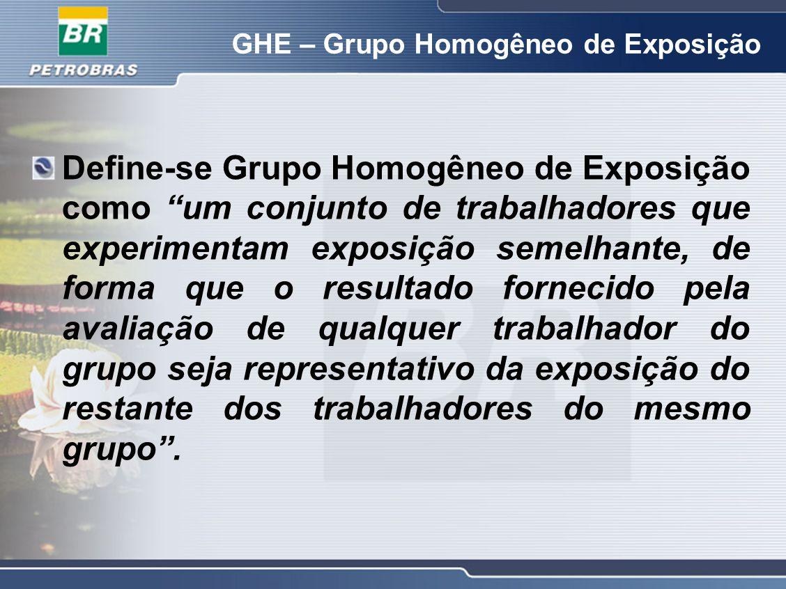 GHE – Grupo Homogêneo de Exposição