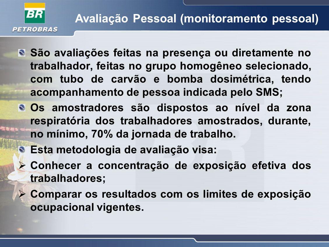 Avaliação Pessoal (monitoramento pessoal)