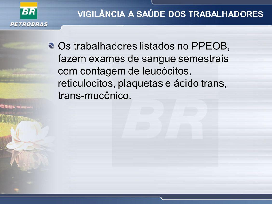 VIGILÂNCIA A SAÚDE DOS TRABALHADORES