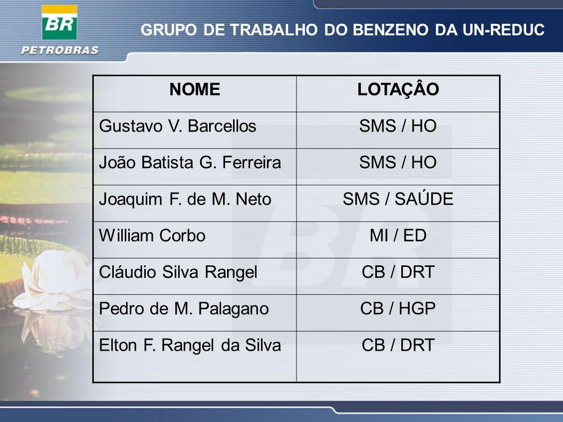 GRUPO DE TRABALHO DO BENZENO DA UN-REDUC