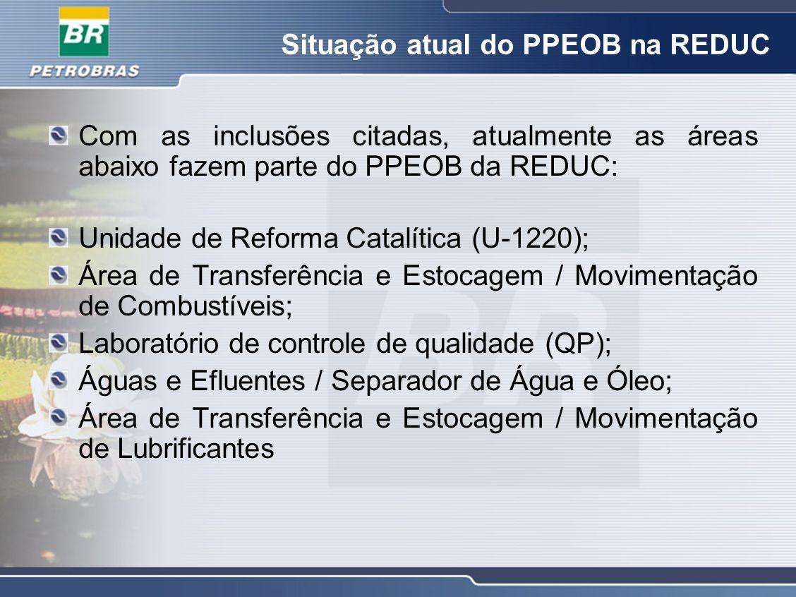 Situação atual do PPEOB na REDUC