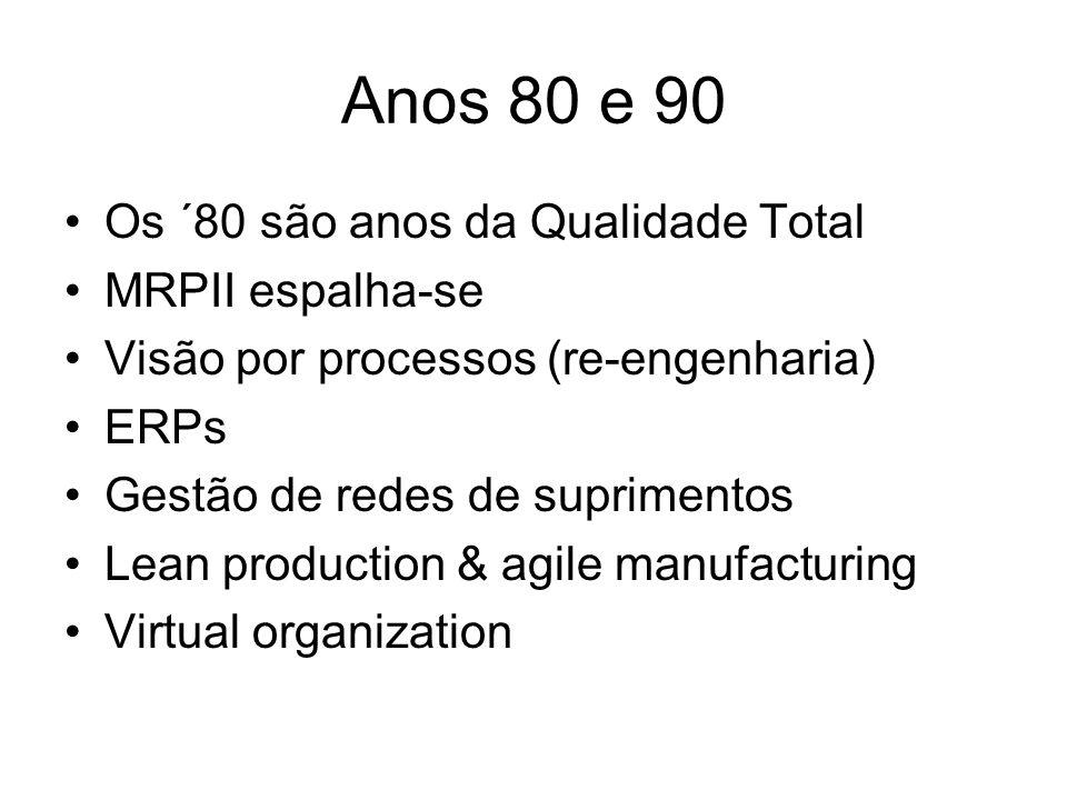 Anos 80 e 90 Os ´80 são anos da Qualidade Total MRPII espalha-se