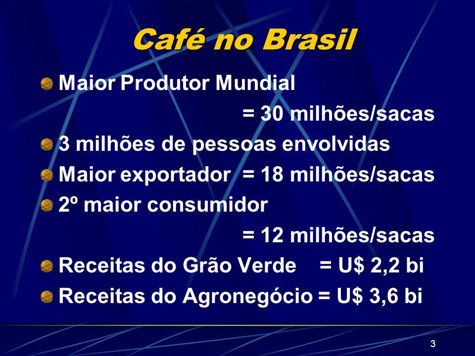 Café no Brasil Maior Produtor Mundial = 30 milhões/sacas