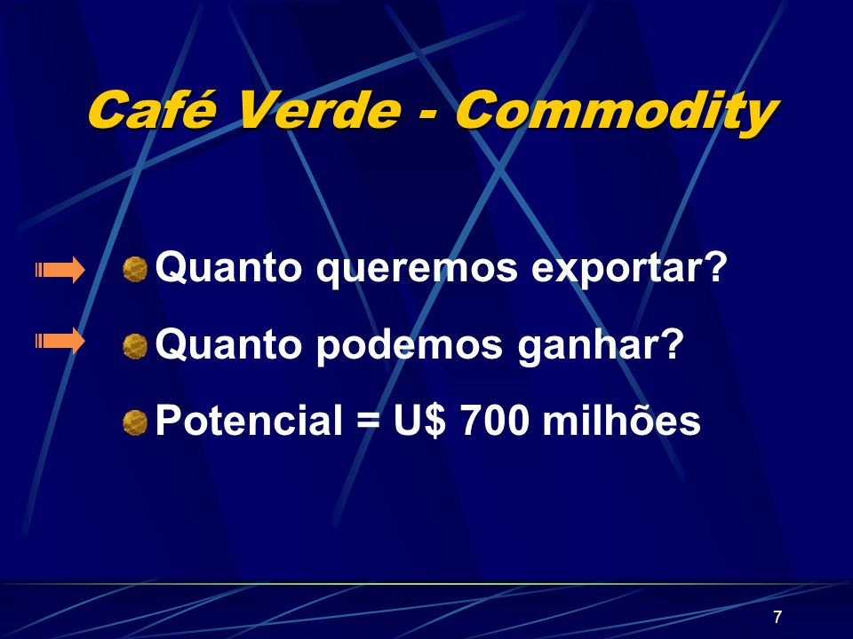 Café Verde - Commodity Quanto queremos exportar
