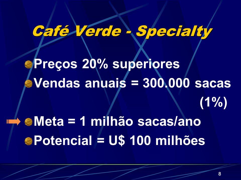 Café Verde - Specialty Preços 20% superiores