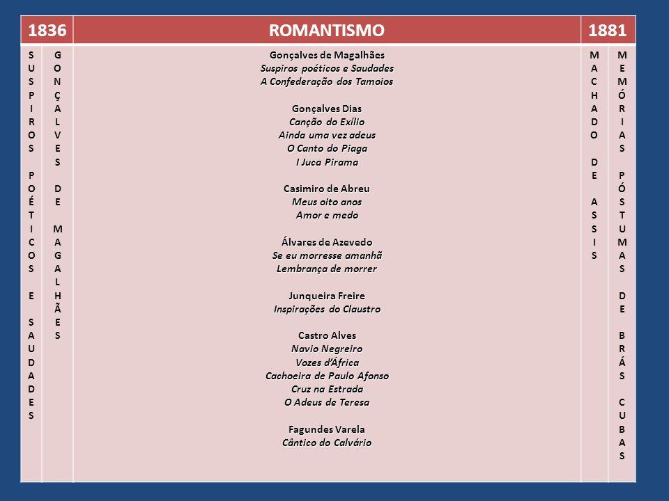 1836 ROMANTISMO 1881 S U P I R O É T C E A D G N Ç L V M H Ã