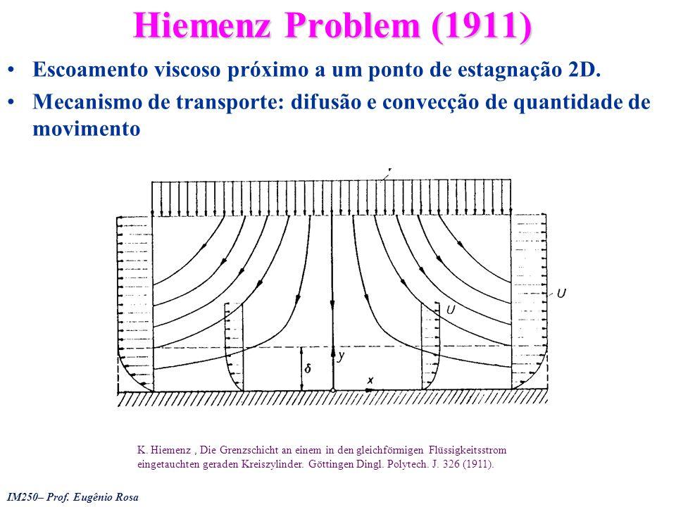 Hiemenz Problem (1911) Escoamento viscoso próximo a um ponto de estagnação 2D.