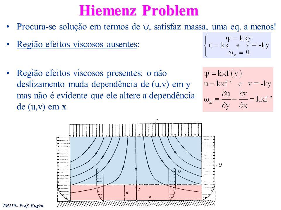 Hiemenz Problem Procura-se solução em termos de , satisfaz massa, uma eq. a menos! Região efeitos viscosos ausentes:
