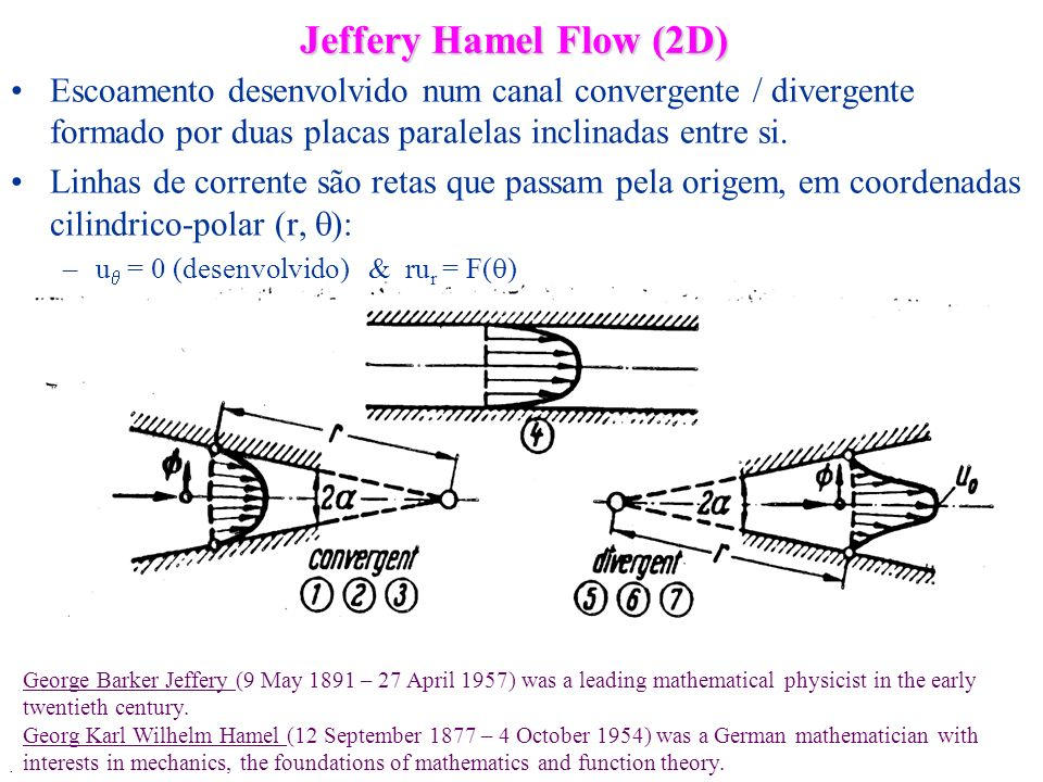 on jeffery hamel flows A modified decomposition method for solving nonlinear problem of flow in converging-  [16] for his part, investigated the linear stability of jeffery-hamel flows.