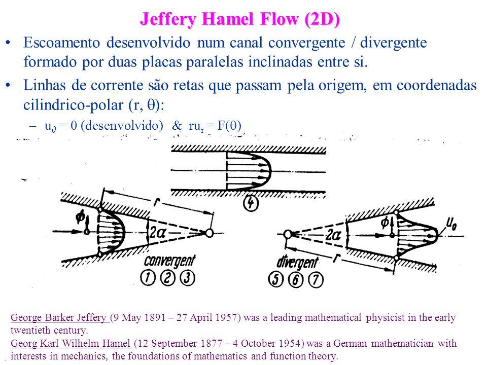 Jeffery Hamel Flow (2D) Escoamento desenvolvido num canal convergente / divergente formado por duas placas paralelas inclinadas entre si.