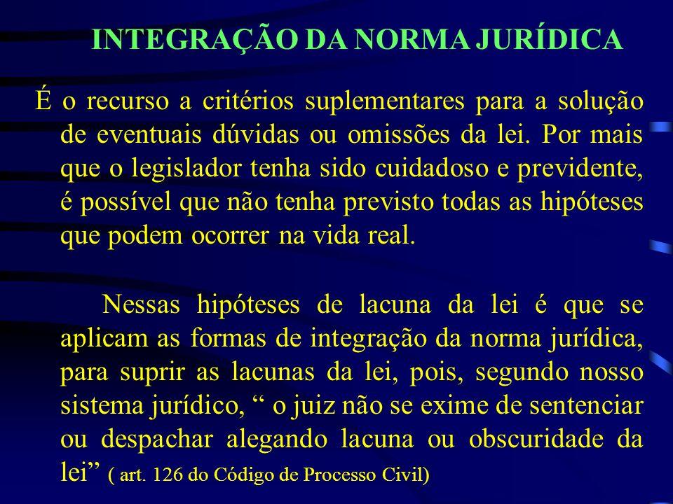 INTEGRAÇÃO DA NORMA JURÍDICA