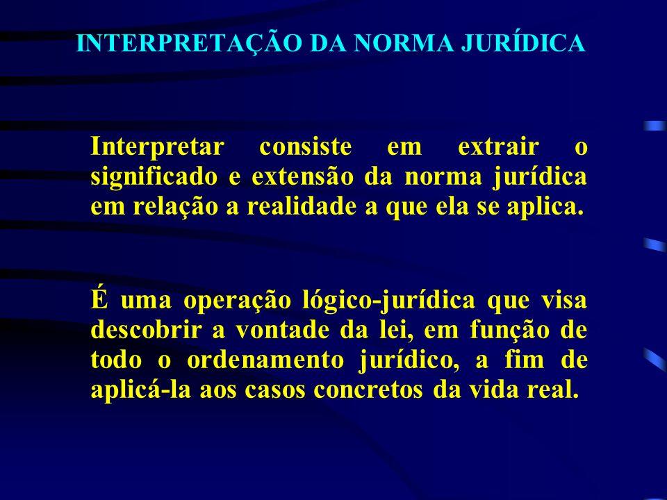 INTERPRETAÇÃO DA NORMA JURÍDICA