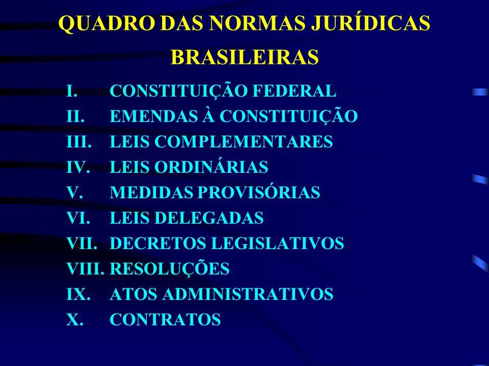 QUADRO DAS NORMAS JURÍDICAS BRASILEIRAS