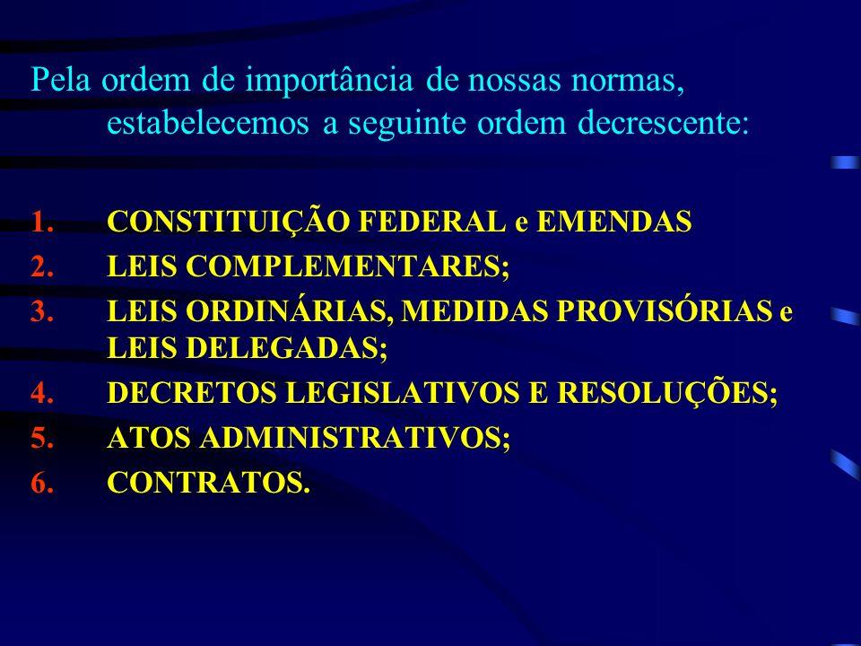 Pela ordem de importância de nossas normas, estabelecemos a seguinte ordem decrescente: