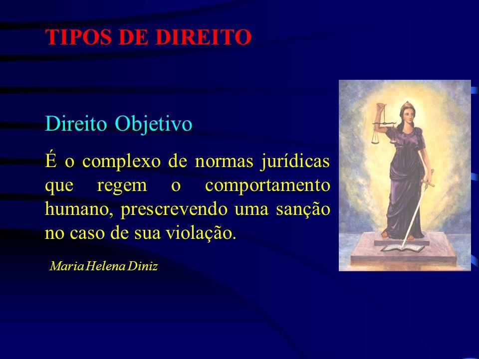 TIPOS DE DIREITO Direito Objetivo
