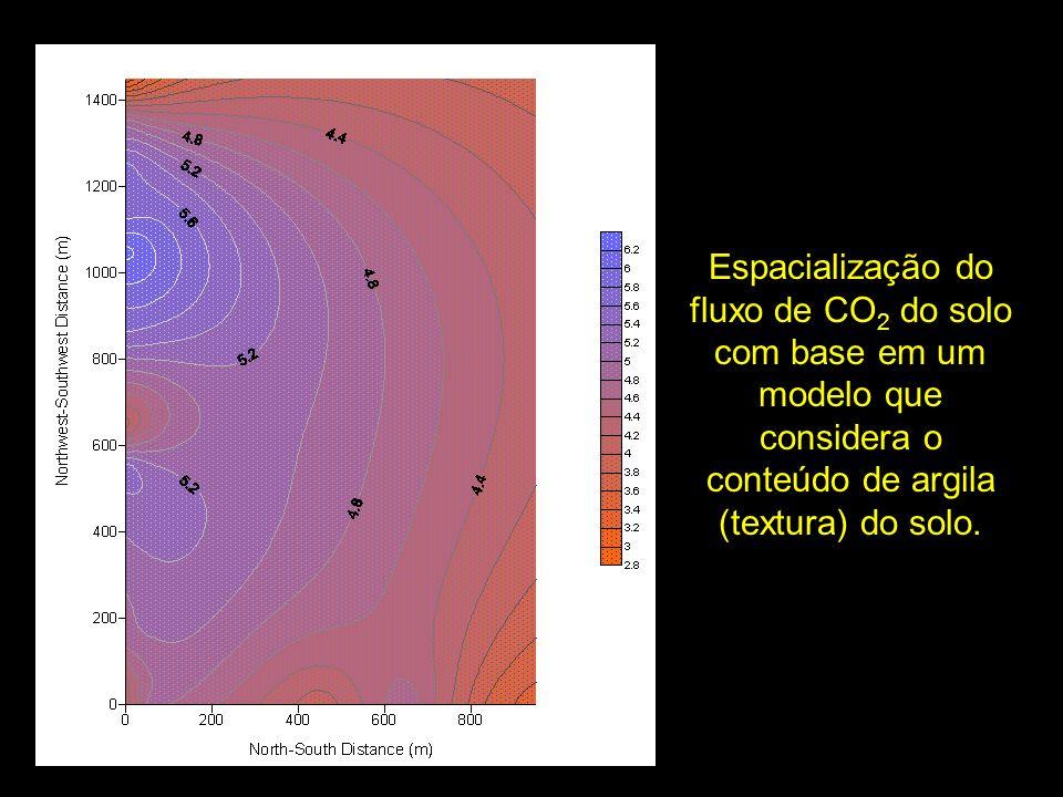 Espacialização do fluxo de CO2 do solo com base em um modelo que considera o conteúdo de argila (textura) do solo.