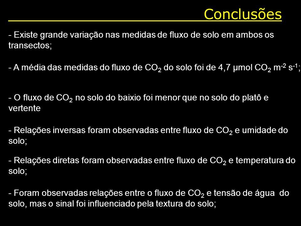 Conclusões - Existe grande variação nas medidas de fluxo de solo em ambos os transectos;