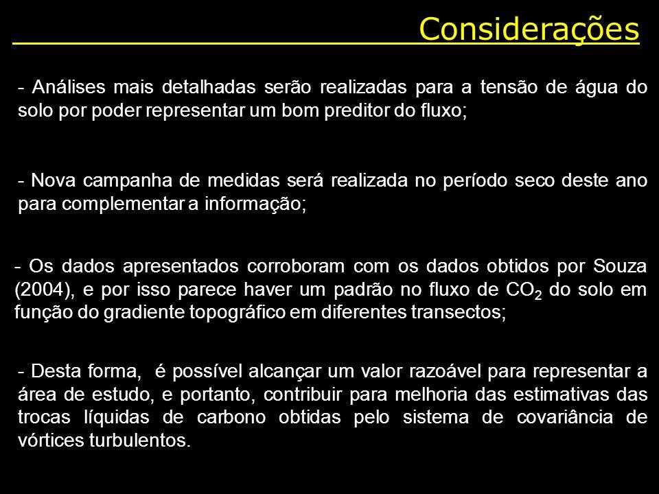 Considerações - Análises mais detalhadas serão realizadas para a tensão de água do solo por poder representar um bom preditor do fluxo;