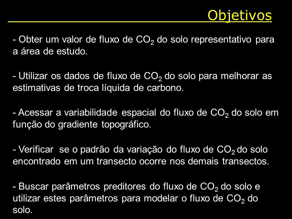 Objetivos- Obter um valor de fluxo de CO2 do solo representativo para a área de estudo.